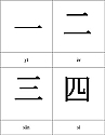 Chinese Numbers for Stroke Practice Cards