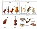 Types of Musical Instruments Nomenclature
