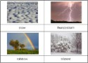 Types of Weather Nomenclature Cards