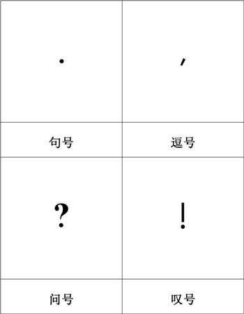 Chinese Punctuation Nomenclature Cards