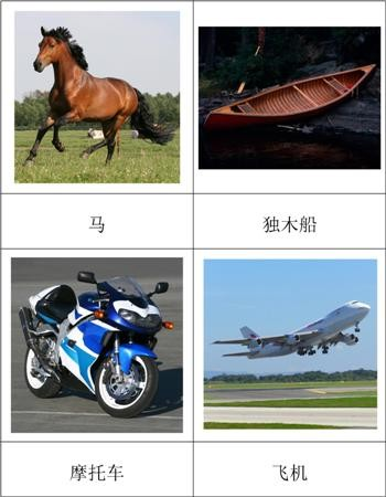 Chinese Transportation Nomenclature Cards